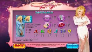 pagamenti Dolly