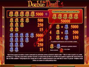 pagamenti Double The Devil