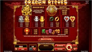 pagamenti Dragon Riches