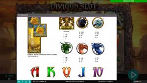 pagamenti Dragon Slot