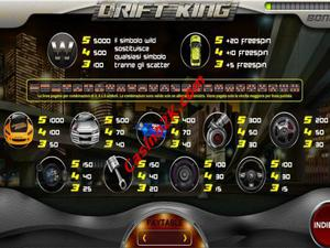 pagamenti Drift King