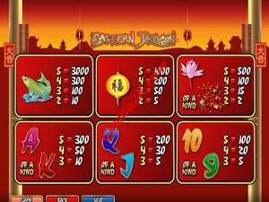 pagamenti Eastern Dragon