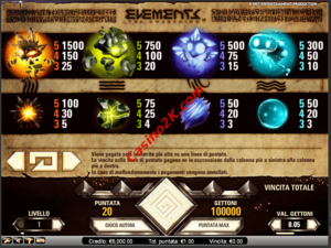 pagamenti Elements