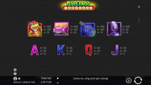 pagamenti Elvis Frog In Vegas