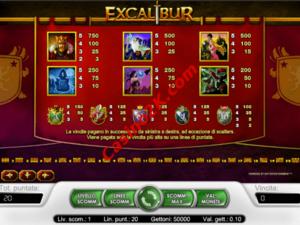 pagamenti Excalibur