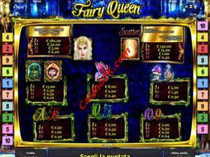 pagamenti Fairy Queen