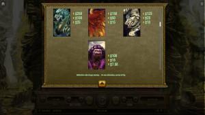 pagamenti Four Divine Beasts