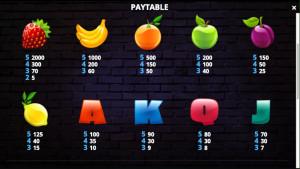 pagamenti Fruits