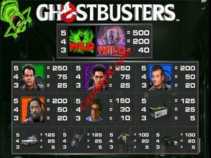 pagamenti Ghostbusters