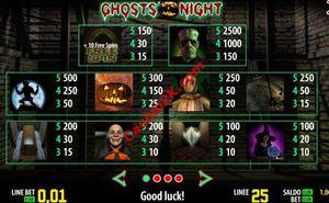 pagamenti Ghosts Night