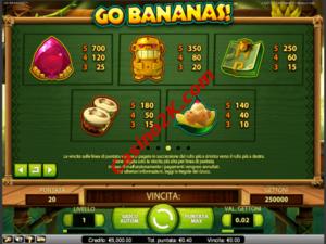 pagamenti Go Bananas