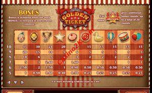 pagamenti Golden Ticket