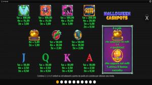pagamenti Halloween Cash Pots