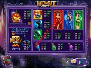 pagamenti Halloween Fortune 2
