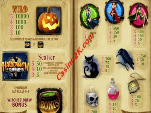 pagamenti Halloween Fortune