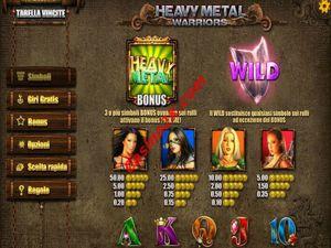 pagamenti Heavy Metal Warriors