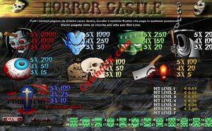 pagamenti Horror Castle