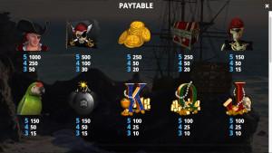 pagamenti I Pirati del Bounty