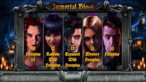 bonus Immortal Blood