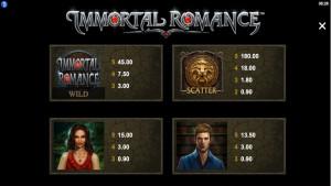 pagamenti Immortal Romance