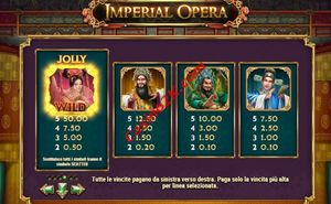 pagamenti Imperial Opera