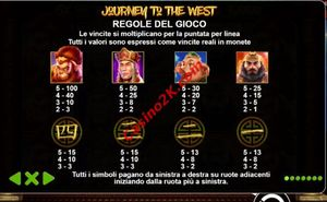 pagamenti Journey To The West