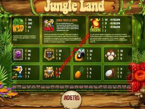 pagamenti Jungle Land