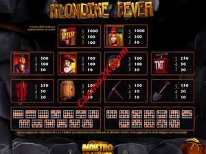 pagamenti Klondike Fever