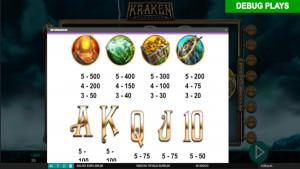 pagamenti Kraken Conquest