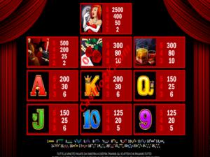 pagamenti Lady in Red