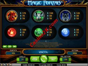 pagamenti Magic Portals