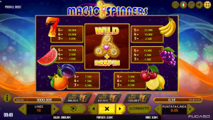 pagamenti Magic Spinners