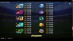 pagamenti Maradona HyperWays