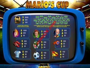 pagamenti Mario's Cup