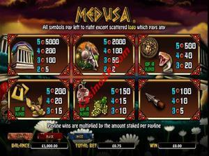 pagamenti Medusa