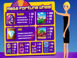 pagamenti Mega Fortune Wheel