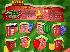 pagamenti Melon Madness