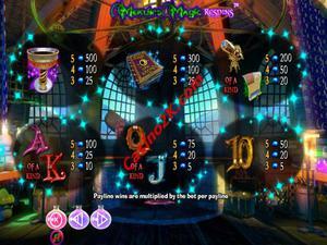 pagamenti Merlin's Magic Respins