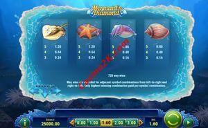 pagamenti Mermaid'S Diamond