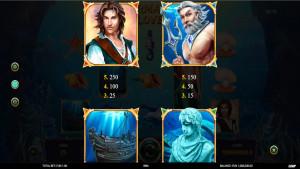 pagamenti Mermaid's Love