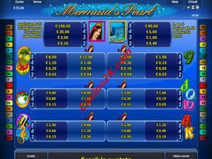 pagamenti Mermaids Pearl