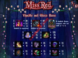 pagamenti Miss Red