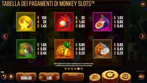 pagamenti Monkey Slots