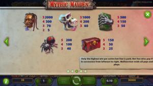 pagamenti Mythic Maiden