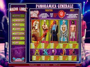 pagamenti Nacho Libre