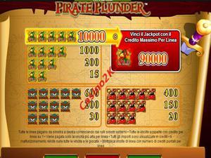 pagamenti Pirate Plunder