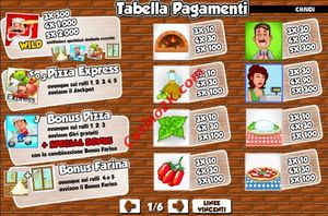 pagamenti Pizza Express