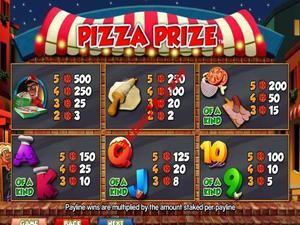 pagamenti Pizza Prize