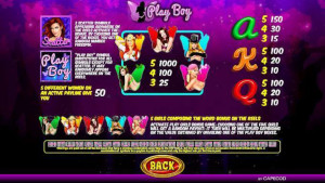 pagamenti Play Boy