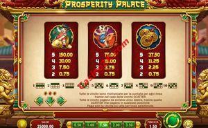 pagamenti Prosperity Palace